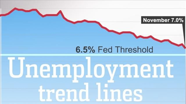 News video: Unemployment: What Are the Big Trends?